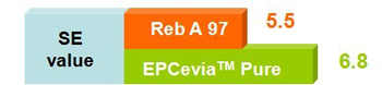 Ice Tea (EPCevia™Pure)